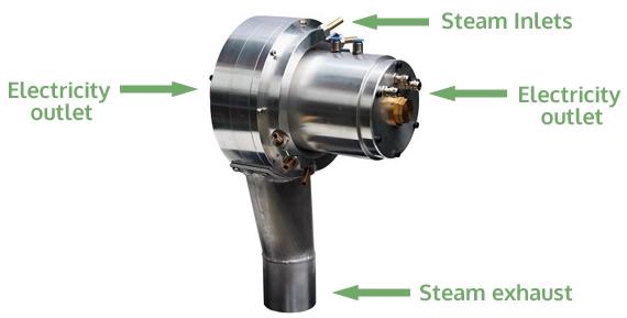 NextGrid Micro Turbine System